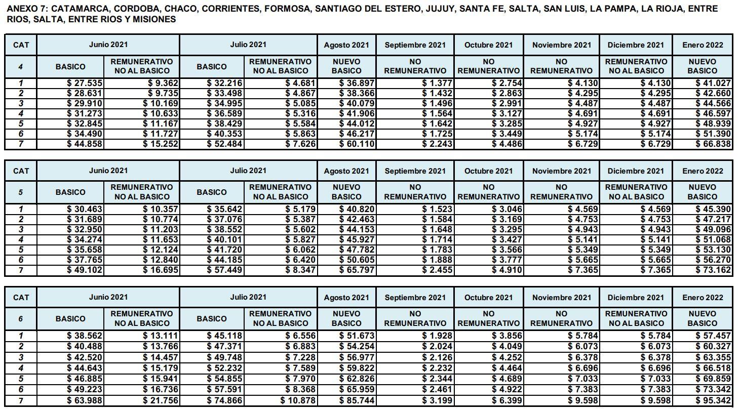 Escala Salarial UTHGRA